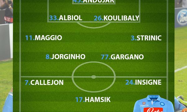 Cagliari-Napoli formazione ufficiale degli azzurri